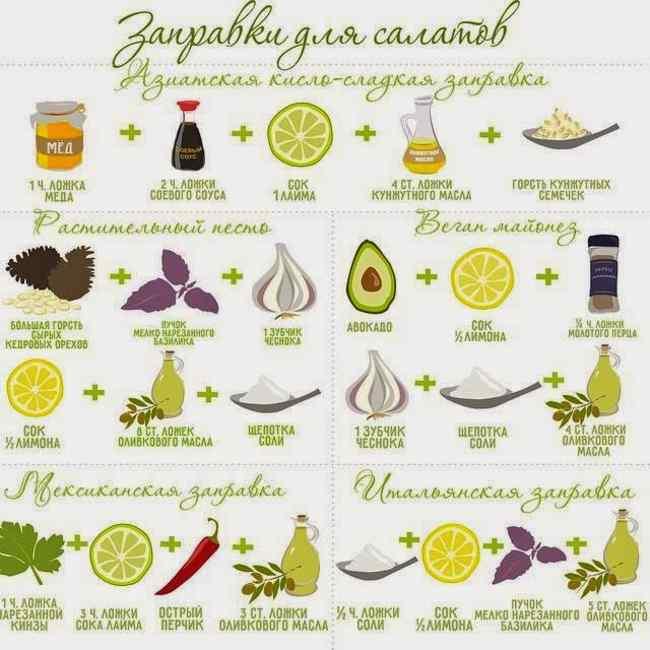 Самые вкусные и простые заправки для салатов на быструю руку